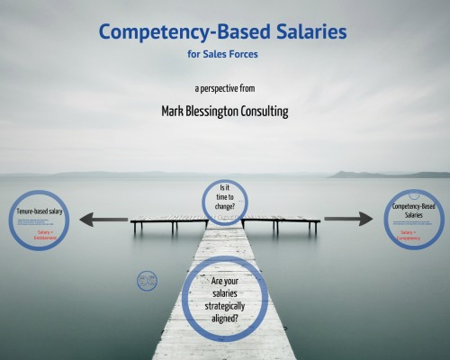 Base salary for salespeople is often taken for granted. The opportunity is to drive career development and encourage career-in-location by linking competency acquisition to salary. To find out more, click on the link.