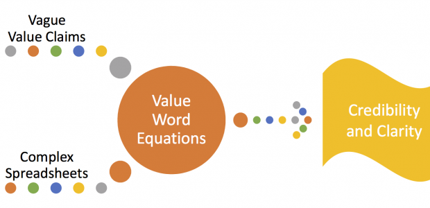 How do you convince customers your products and services will deliver value for them? Learn how to convert vague value claims or complex spreadsheets into credible and clear value word equations. The cost is $19. Click the image to visit our e-Learning portal and get started.
